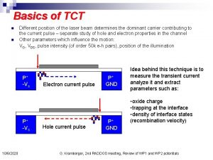Basics of TCT n n Different position of