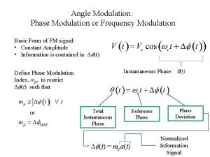 Angle Modulation Phase Modulation or Frequency Modulation Basic