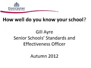 How well do you know your school Gill