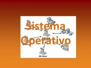 Sistema Operativo Definicin De Sistema Operativo El sistema