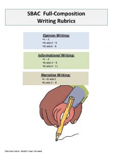 SBAC FullComposition Writing Rubrics Opinion Writing K 2