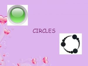 CIRCLES CIRCLES A circle is a plane figure