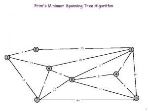 Prims Minimum Spanning Tree Algorithm 23 2 9