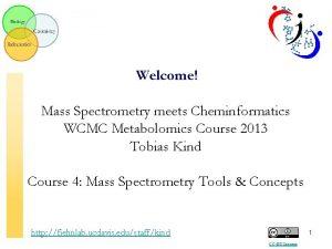 Welcome Mass Spectrometry meets Cheminformatics WCMC Metabolomics Course