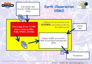 Raw satellite data from the GOME instrument ESA