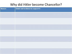 Why did Hitler become Chancellor Reason Detail and