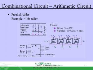 Combinational Circuit Arithmetic Circuit Parallel Adder Example 4