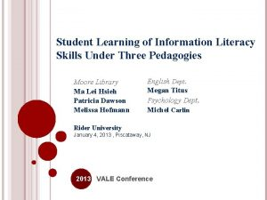 Student Learning of Information Literacy Skills Under Three