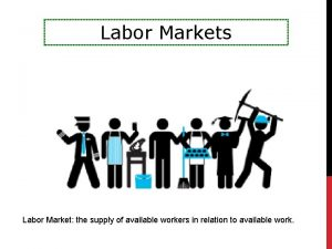 Labor Markets Labor Market the supply of available