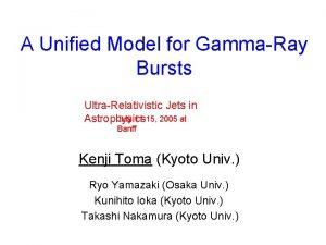 A Unified Model for GammaRay Bursts UltraRelativistic Jets