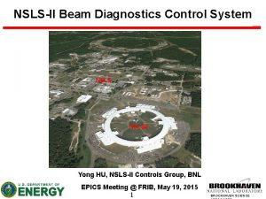 NSLSII Beam Diagnostics Control System NSLS 2 Yong