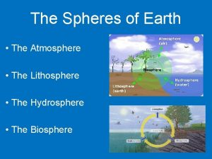 The Spheres of Earth The Atmosphere The Lithosphere