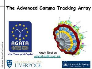 Advanced Gamma Tracking Array The Advanced Gamma Tracking