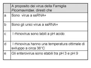 a A proposito dei virus della Famiglia Picornaviridae