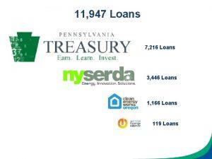 11 947 Loans 7 216 Loans 3 446