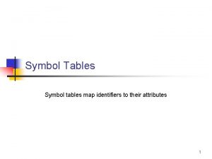 Symbol Tables Symbol tables map identifiers to their