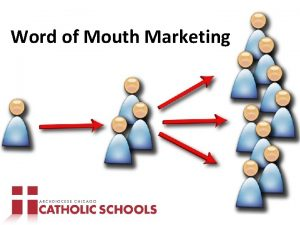 Word of Mouth Marketing Word of Mouth Act