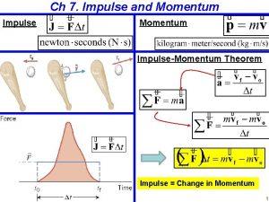 Ch 7 Impulse and Momentum ImpulseMomentum Theorem Impulse