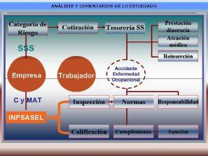 ANLISIS Y COMENTARIOS DE LO ESTUDIADO ANLISIS Y