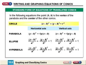 WRITING AND GRAPHING EQUATIONS OF CONICS OFEQUATIONS RATIONAL