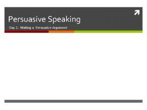 Persuasive Speaking Day 2 Making a Persuasive Argument