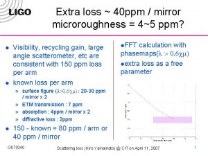 Extra loss 40 ppm mirror microroughness 45 ppm