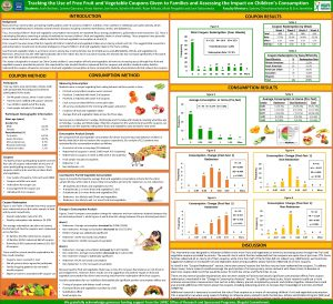 Tracking the Use of Free Fruit and Vegetable