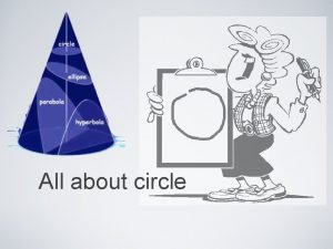 All about circle A circle is a set