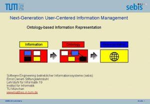 NextGeneration UserCentered Information Management Ontologybased Information Representation Information