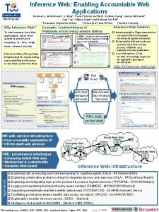 Inference Web Enabling Accountable Web Applications http tw