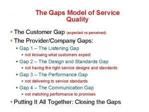 The Gaps Model of Service Quality The Customer