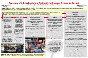 Developing a Wellness Curriculum Working the Wellness and