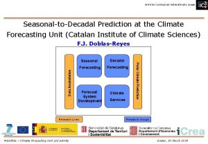 INSTITUT CATAL DE CINCIES DEL CLIMA SeasonaltoDecadal Prediction