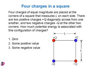Four charges in a square Four charges of