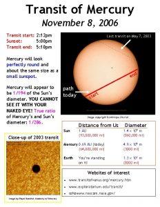 Transit of Mercury November 8 2006 Transit start
