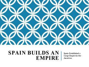 SPAIN BUILDS AN EMPIRE Spain Established a Large