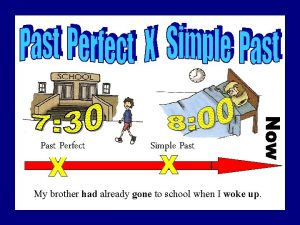 Past Perfect Simple Past My brother had already