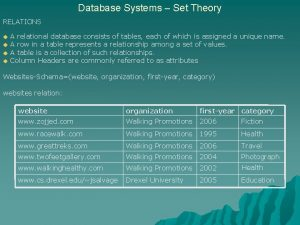 Database Systems Set Theory RELATIONS A relational database