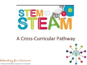 A CrossCurricular Pathway OR ACADEMY Turn Your Pathway