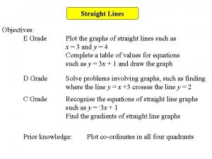 Straight Lines Objectives E Grade Plot the graphs