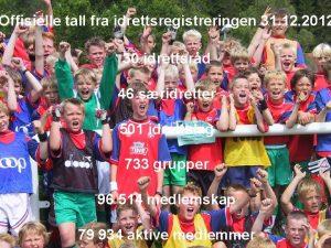 Offisielle tall fra idrettsregistreringen 31 12 2012 30