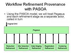 Workflow Refinement Provenance with PASOA Using the PASOA