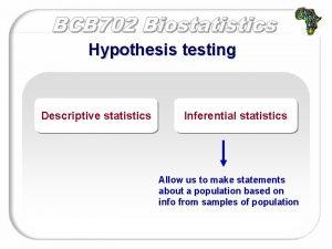 Hypothesis testing Descriptive statistics Inferential statistics Allow us