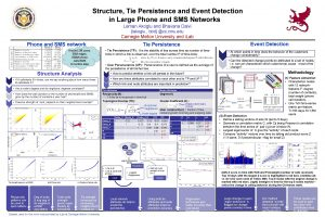 Structure Tie Persistence and Event Detection in Large
