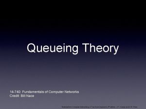 Queueing Theory 14 740 Fundamentals of Computer Networks