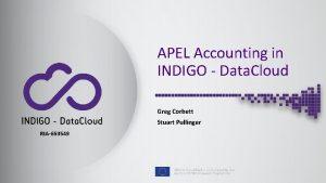 APEL Accounting in INDIGO Data Cloud Greg Corbett