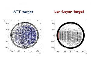 STT target LarLayer target Only STT layout Dip