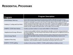 RESIDENTIAL PROGRAMS Programs Program Description Home Energy Checkup