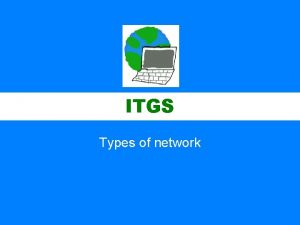 ITGS Types of network Wi Max Wi Max