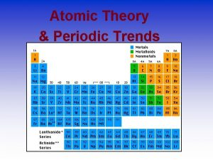 Atomic Theory Periodic Trends Where Did it All